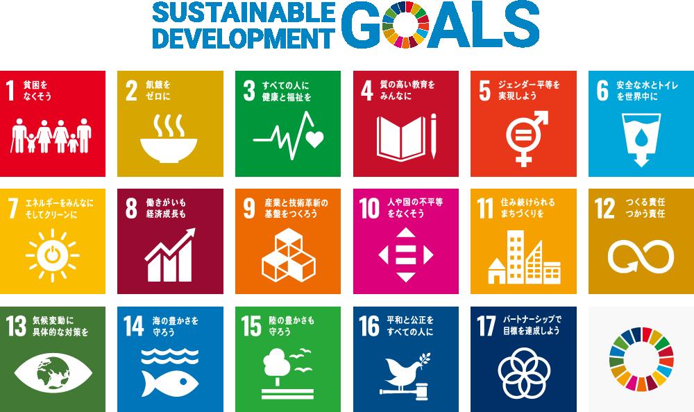 持続可能な開発目標(SDGs:Sustainable Development Goals)