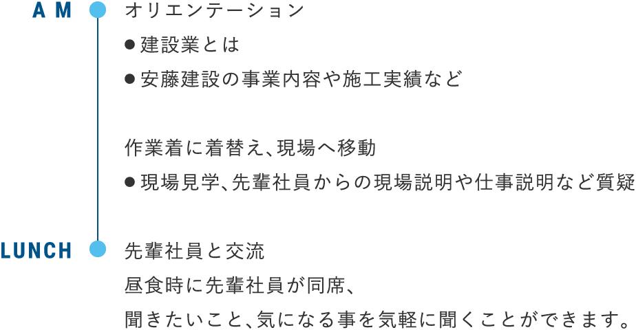 スケジュール(案)